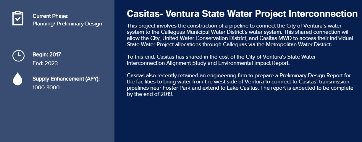 Casitas Ventura State Water Project Interconnection